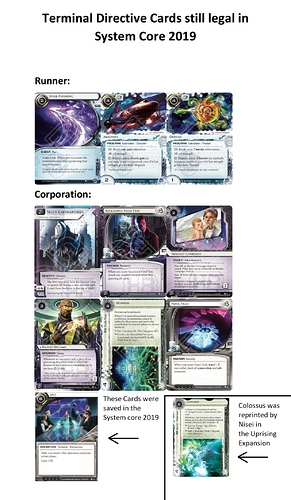 Terminal Directive Cards still legal